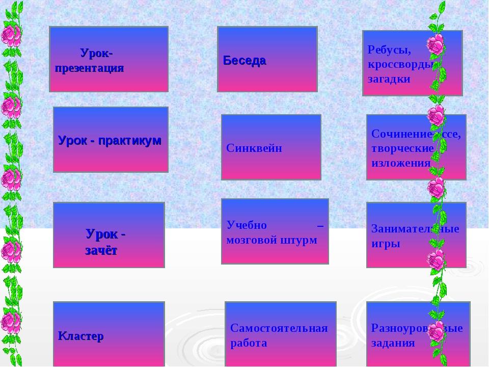 Урок-презентация Беседа Урок - практикум Сочинение-эссе, творческие изложени...
