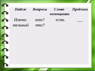 * ПадежВопросыСлова-помощникиПредлоги Имени- тельныйкто? что? есть___