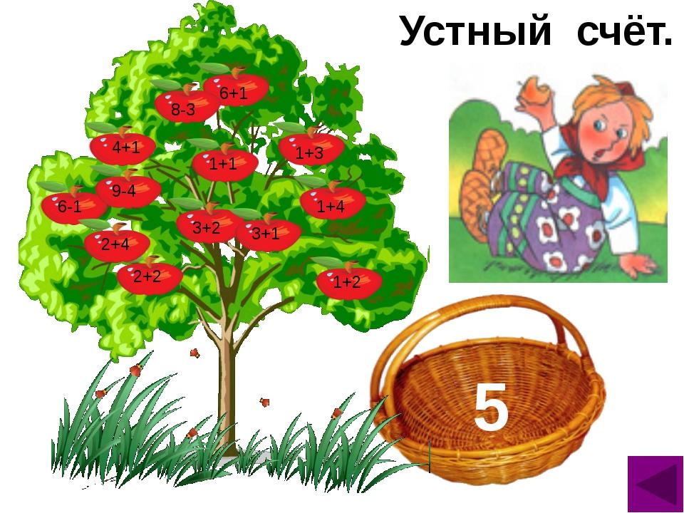 Устный счёт. 3+2 6+1 1+4 1+3 1+2 4+1 2+2 1+1 6-1 9-4 8-3 2+4 3+1 5