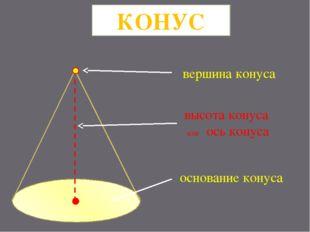 КОНУС основание конуса вершина конуса высота конуса или ось конуса