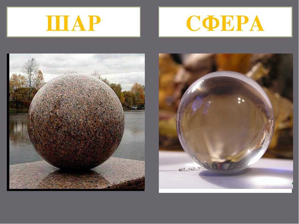 ШАР СФЕРА