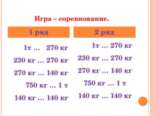 Игра – соревнование. 1т … 270 кг 230 кг … 270 кг 270 кг … 140 кг 750 кг … 1 т