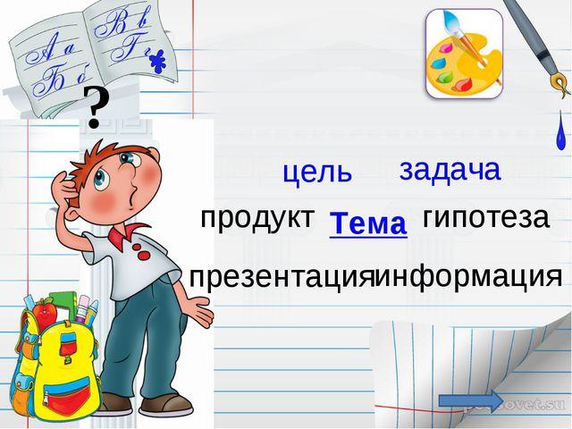 ? Тема цель задача гипотеза информация продукт презентация