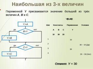 10 30 30 > 10 (Да) 20 > 30 (Нет) Y = A B >Y C >Y Y = B Наибольшая из 3-х вели
