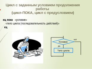 Цикл с заданным условием продолжения работы (цикл-ПОКА, цикл с предусловием)