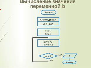 Вычисление значения переменной b Конец да нет Начало Список данных a, b - цел