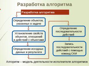 Определение объектов, указанных в задаче Разработка алгоритма Установление св