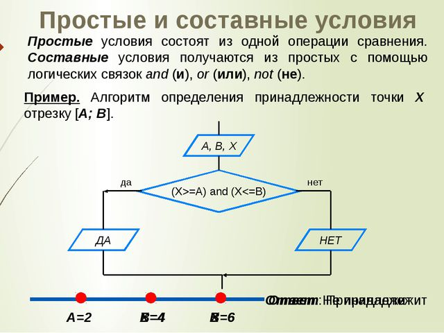 Простые и составные условия Простые условия состоят из одной операции сравнен...