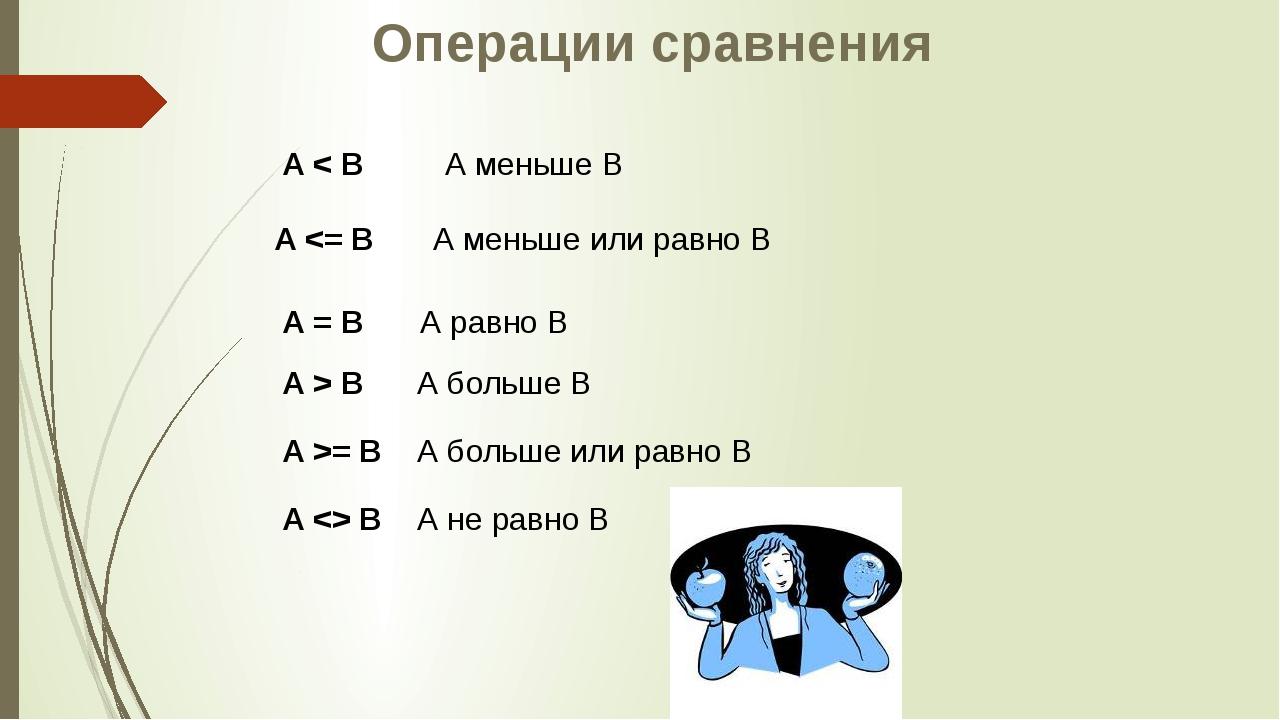Операции сравнения A=B А больше или равно В AB А не равно В