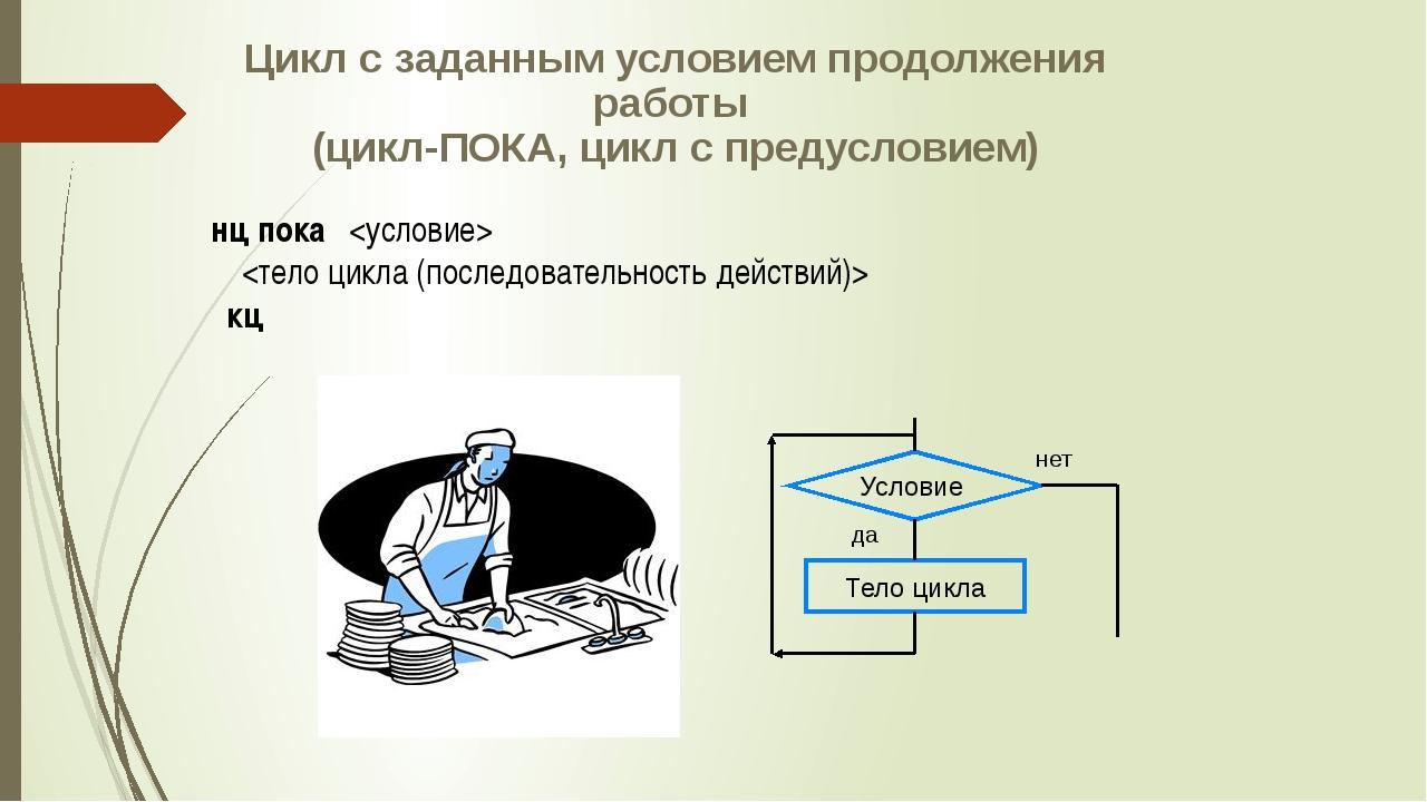 Цикл с заданным условием продолжения работы (цикл-ПОКА, цикл с предусловием)...