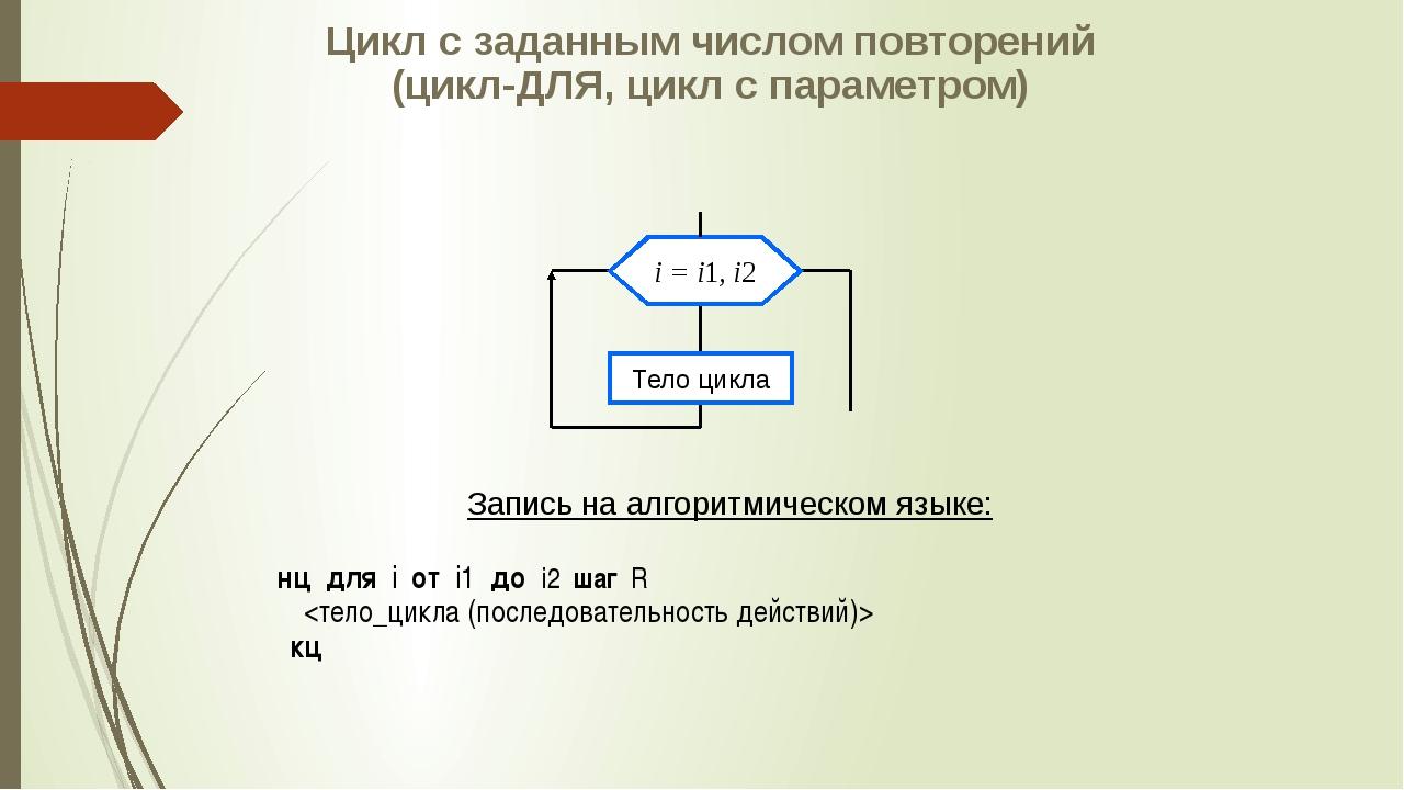 Цикл с заданным числом повторений (цикл-ДЛЯ, цикл с параметром) Запись на алг...