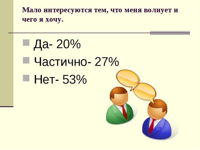 Мало интересуются тем, что меня волнует и чего я хочу. Да- 20% Частично- 27%...