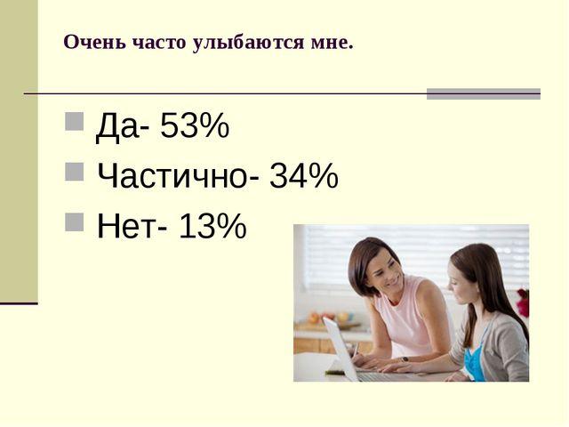 Очень часто улыбаются мне. Да- 53% Частично- 34% Нет- 13%