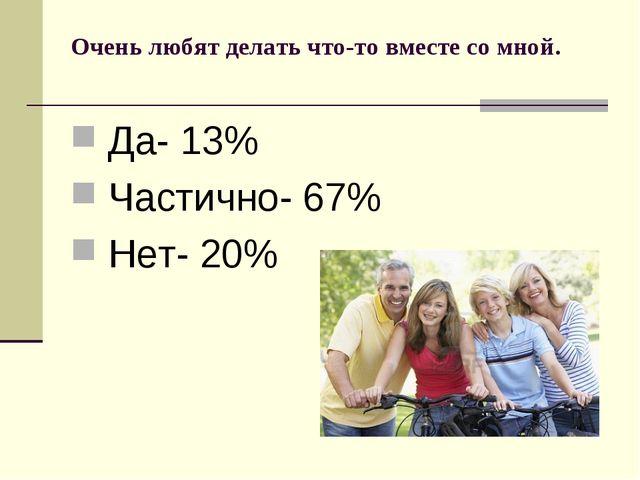 Очень любят делать что-то вместе со мной. Да- 13% Частично- 67% Нет- 20%