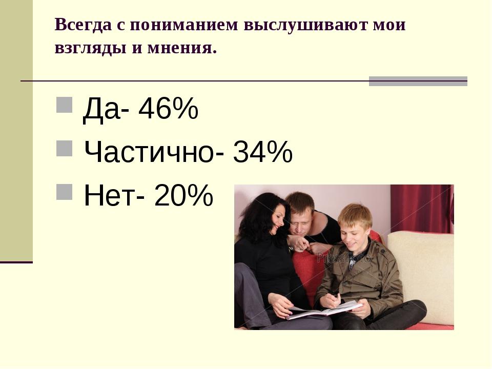Всегда с пониманием выслушивают мои взгляды и мнения. Да- 46% Частично- 34% Н...