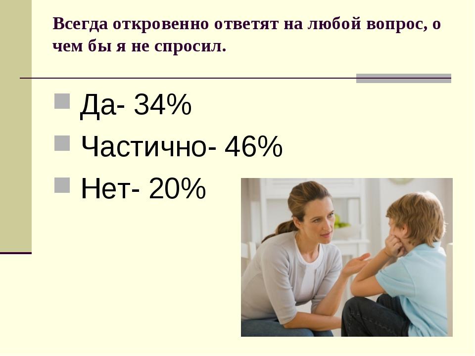 Всегда откровенно ответят на любой вопрос, о чем бы я не спросил. Да- 34% Час...
