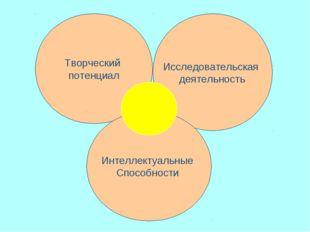 Творческий потенциал Исследовательская деятельность Интеллектуальные Способно