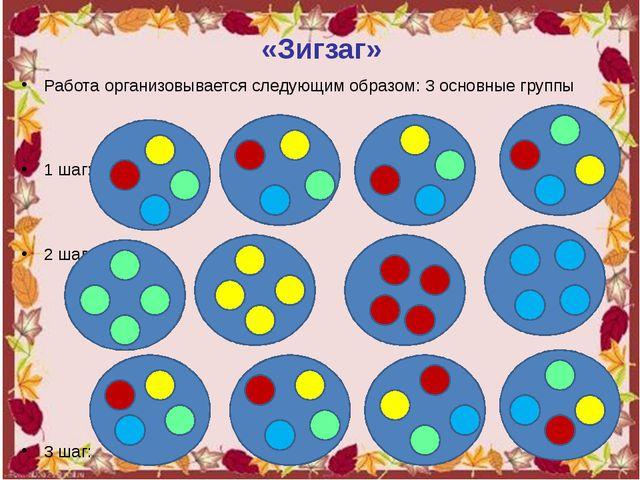 «Зигзаг» Работа организовывается следующим образом: 3 основные группы 1 шаг:...