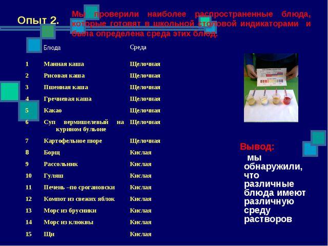 Опыт 2. Мы проверили наиболее распространенные блюда, которые готовят в школь...