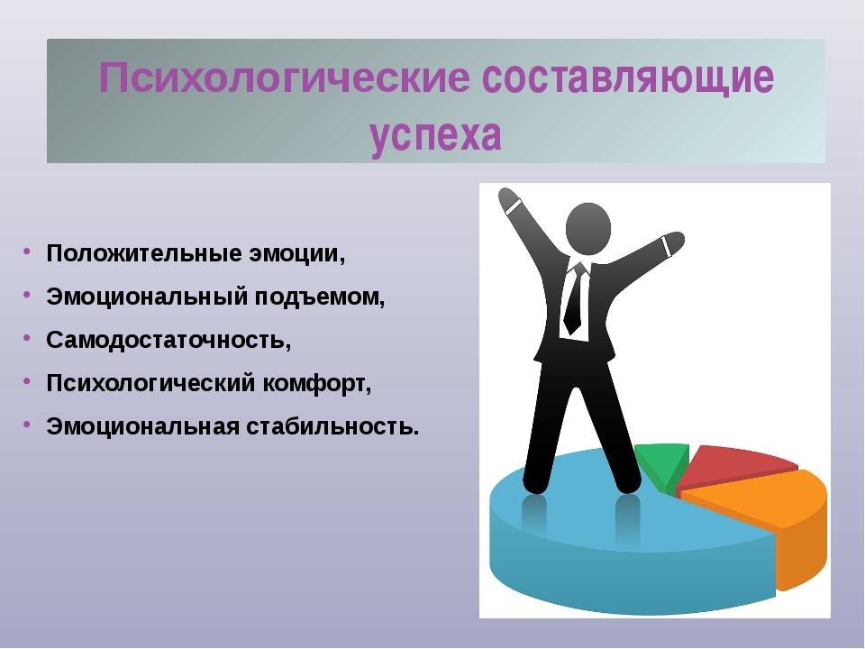 Психологические составляющие успеха Положительные эмоции, Эмоциональный подъе...