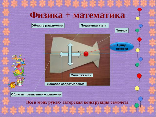 Физика + математика Всё в моих руках- авторская конструкция самолета Сила тяж...