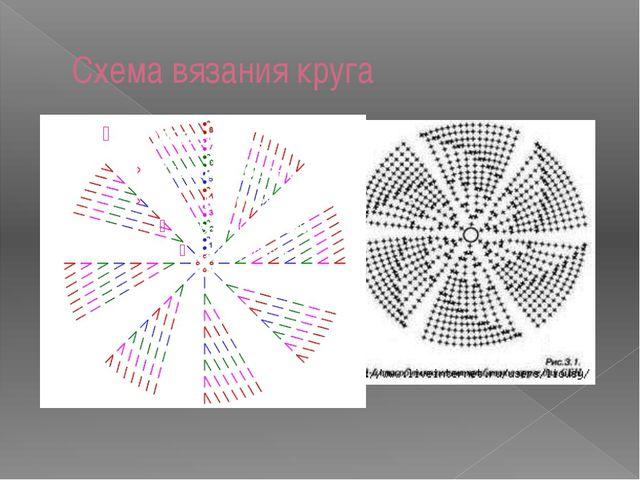 Схема вязания круга