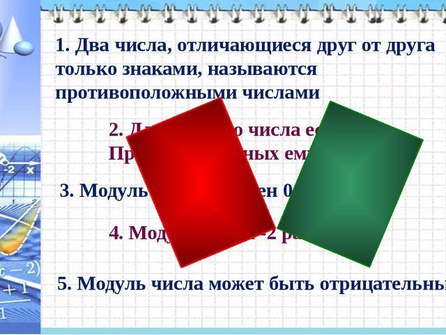 1. Два числа, отличающиеся друг от друга только знаками, называются противоп...