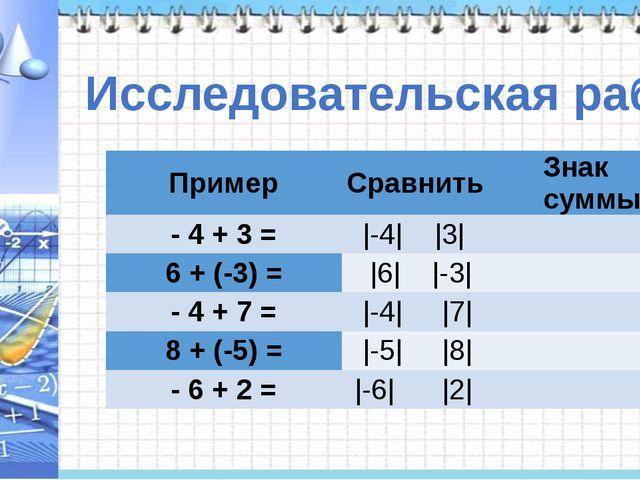 Исследовательская работа Пример Сравнить Знак суммы - 4 + 3 =  -4  3   6 + (...