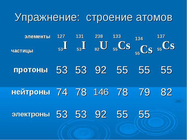 Упражнение: строение атомов