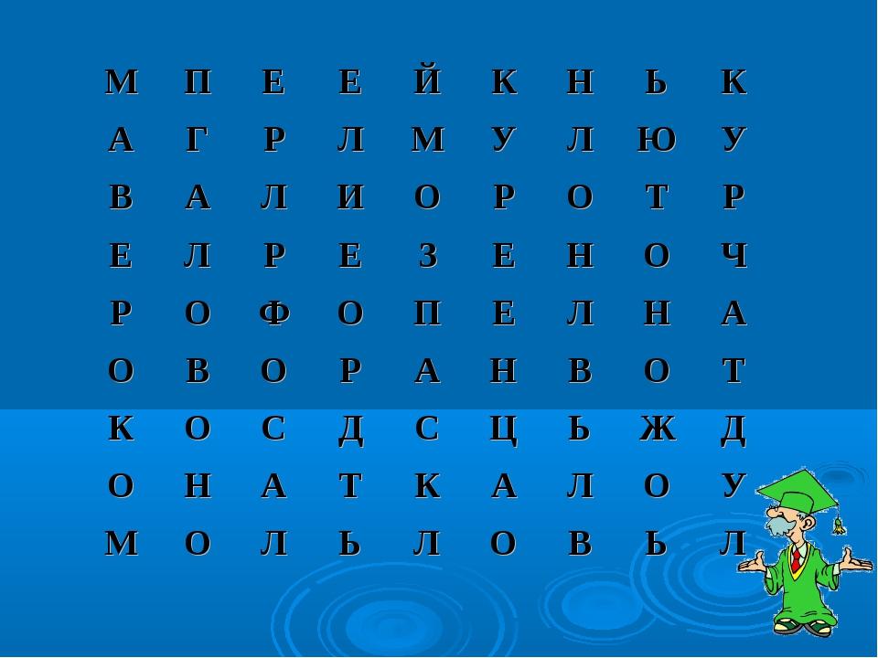 МПЕЕЙКНЬК АГРЛМУЛЮУ ВАЛИОРОТР ЕЛРЕЗЕНОЧ РОФ...