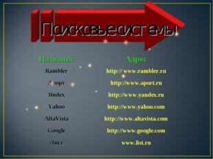 Поисковые системы НазваниеАдрес Ramblerhttp:// www.rambler.ru Апортhttp:/