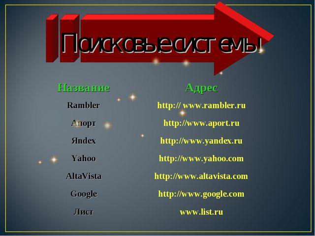 Поисковые системы НазваниеАдрес Ramblerhttp:// www.rambler.ru Апортhttp:/...
