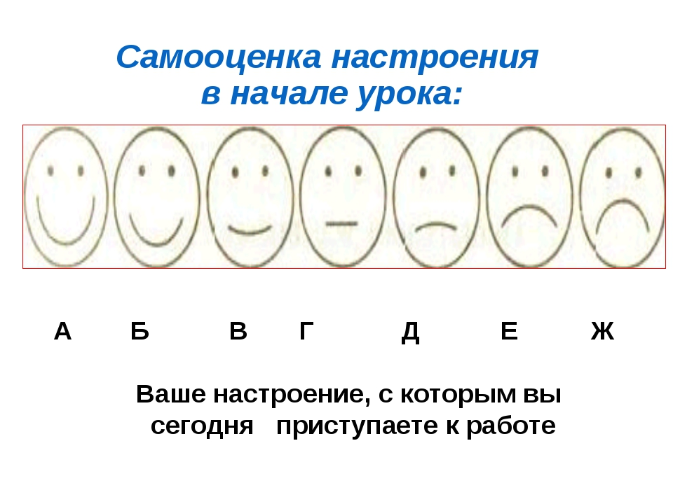 Самооценка настроения в начале урока: А Б В Г Д Е Ж Ваше настроение, с которы...