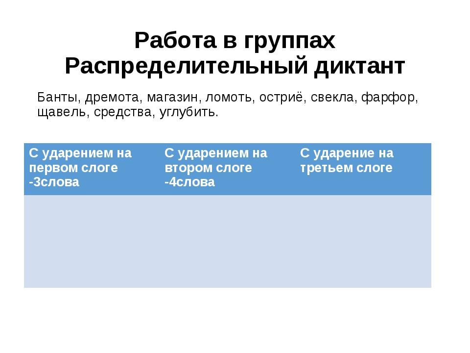 Работа в группах Распределительный диктант Банты, дремота, магазин, ломоть, о...