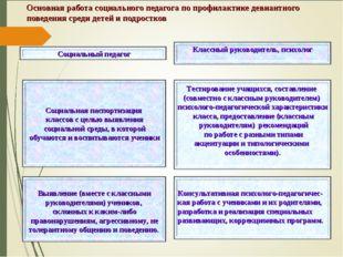 Основная работа социального педагога по профилактике девиантного поведения ср