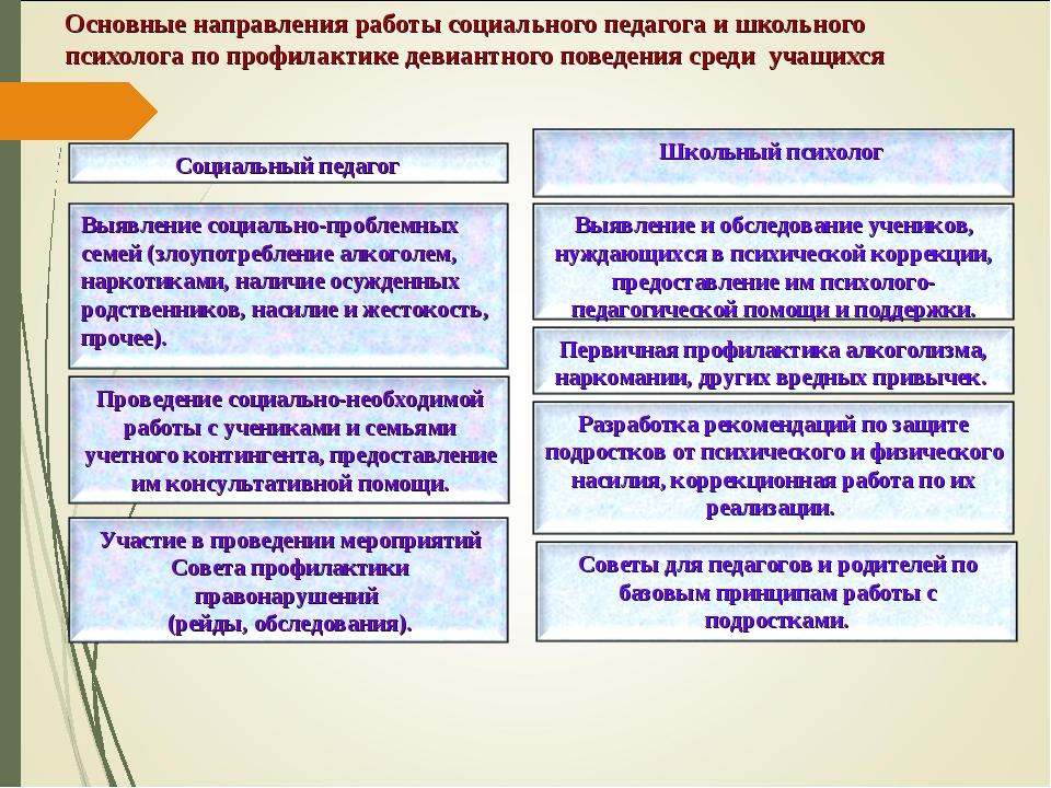 Основные направления работы социального педагога и школьного психолога по про...