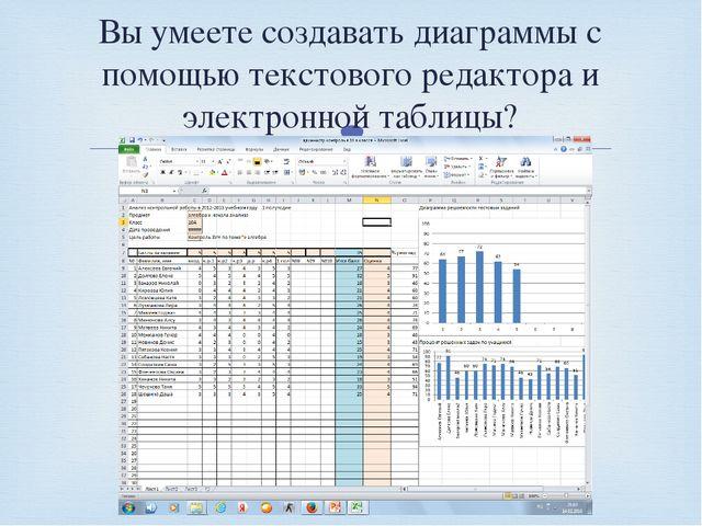 Вы умеете создавать диаграммы с помощью текстового редактора и электронной та...