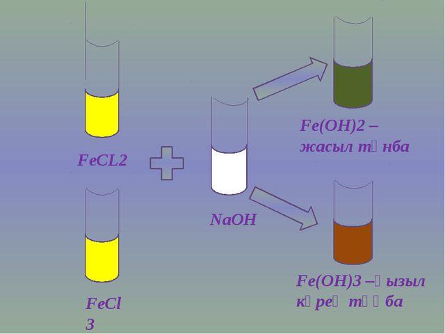 FeCL2 FeCl3 NaOH Fe(OH)2 –жасыл тұнба Fe(OH)3 –қызыл күрең тұңба