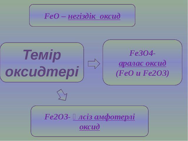 Темір оксидтері FeO – негіздік оксид Fe2O3- әлсіз амфотерлі оксид Fe3O4- арал...