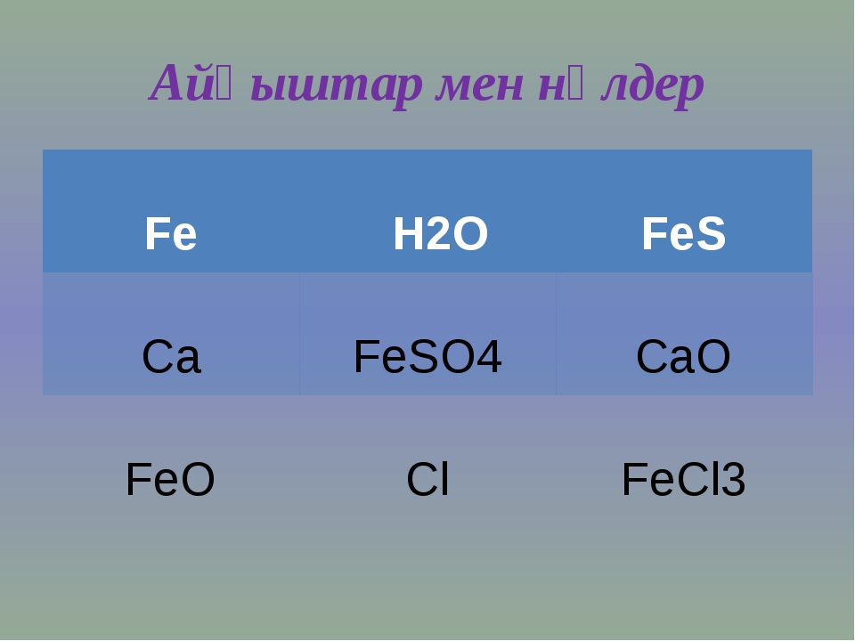 Айқыштар мен нөлдер Fe H2O FeS Са FeSO4 CaO FeO Cl FeCl3