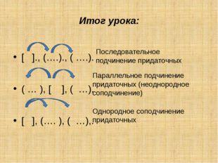 Итог урока: [ ]., (….)., ( ….). ( … ), [ ], ( …). [ ], (…. ), ( …),. Последов