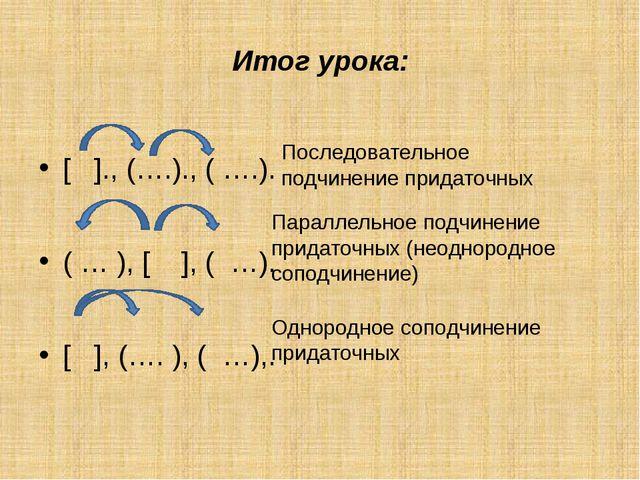Итог урока: [ ]., (….)., ( ….). ( … ), [ ], ( …). [ ], (…. ), ( …),. Последов...