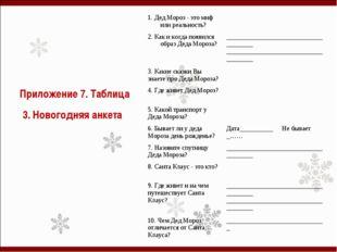 Приложение 7. Таблица 3. Новогодняя анкета 1. Дед Мороз - это миф или реальн