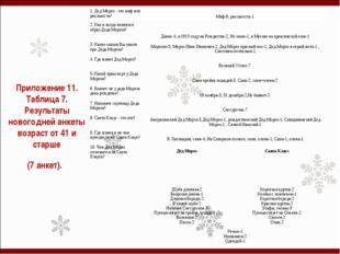 Приложение 11. Таблица 7. Результаты новогодней анкеты возраст от 41 и старше