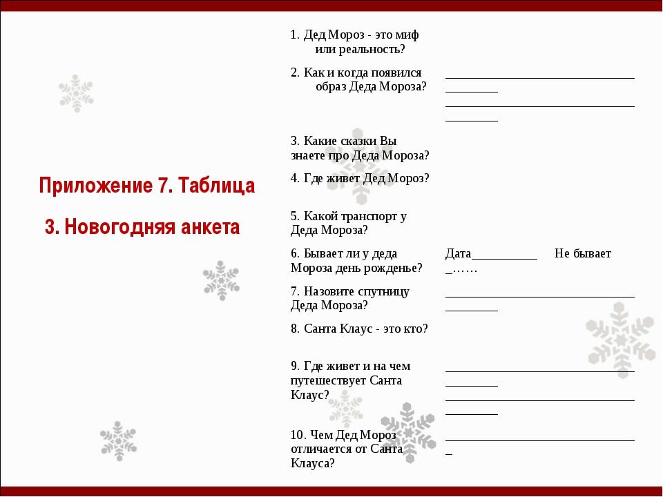 Приложение 7. Таблица 3. Новогодняя анкета 1. Дед Мороз - это миф или реальн...