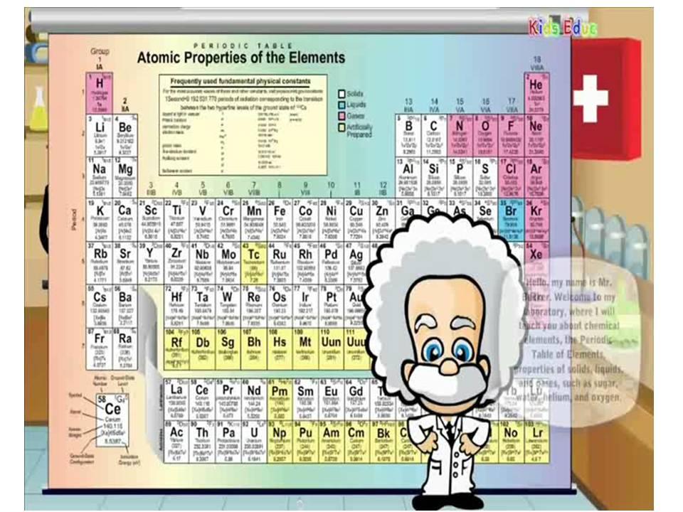 H:\ЩПК на 18 декабря 2015 г\открытие уроки\Химия\Chemical Elements, Compounds\Слайд5.JPG