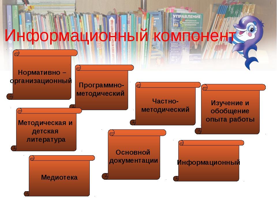 Информационный компонент Нормативно – организационный Программно- методически...