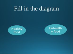 Fill in the diagram Healthy food Unhealthy food