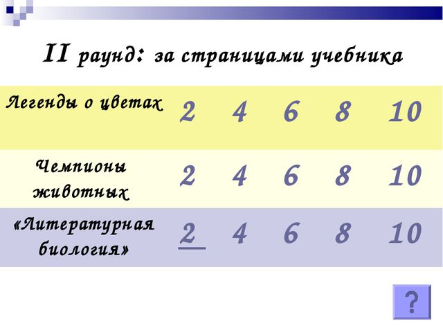 II раунд: за страницами учебника Легенды о цветах2 4 6 8 10 Чемпионы жив...