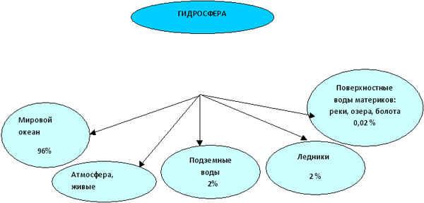 http://festival.1september.ru/articles/515942/img1.jpg
